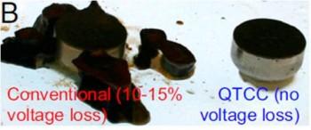 배터리를 소화액에 48시간 동안 담궈 둔 모습. 기존 배터리(왼쪽)는 장액과 반응을 일으켜 기능이 변했지만, 이번에 개발한 배터리(오른쪽)는 형체와 기능이 변하지 않았다.  - PNAS 제공